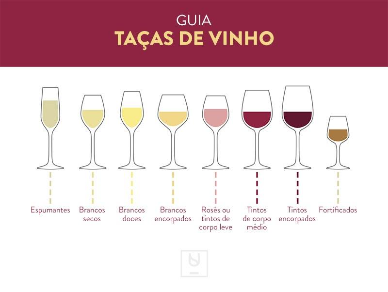 acessórios para vinho taças