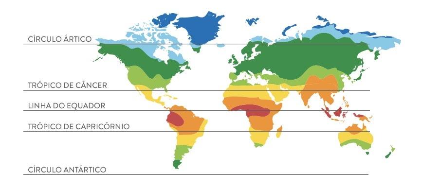 cliam quente x clima frio infográfico